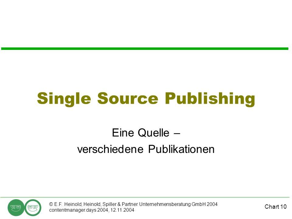Chart 10 © E.F. Heinold, Heinold, Spiller & Partner Unternehmensberatung GmbH 2004 contentmanager.days 2004, 12.11.2004 Single Source Publishing Eine