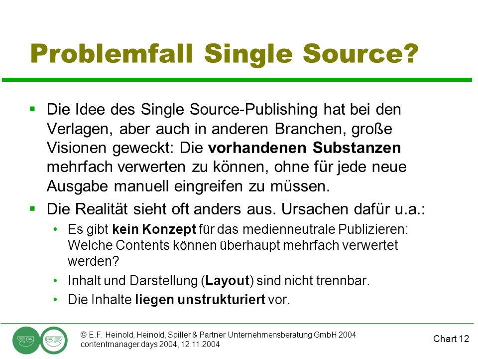 Chart 12 © E.F. Heinold, Heinold, Spiller & Partner Unternehmensberatung GmbH 2004 contentmanager.days 2004, 12.11.2004 Problemfall Single Source? Die