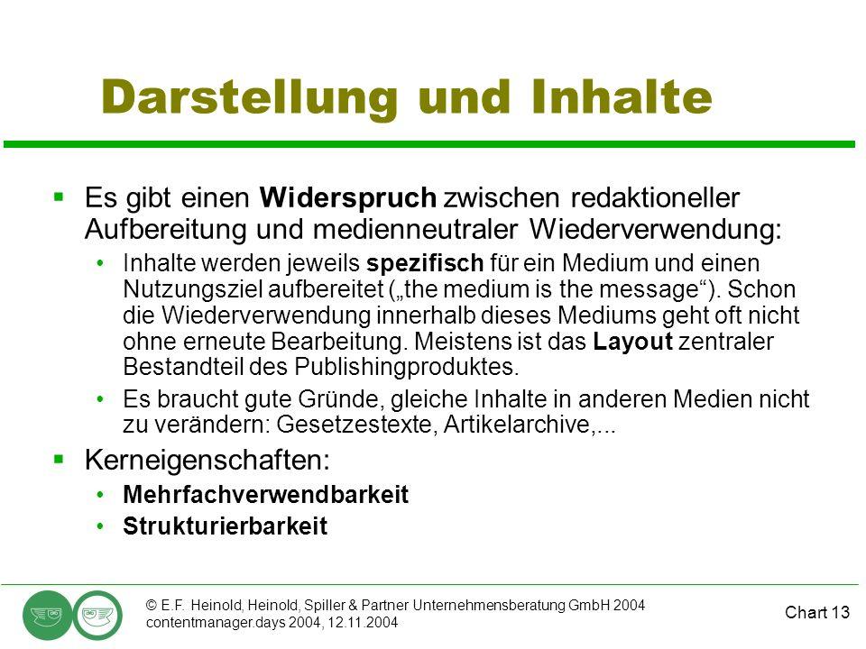 Chart 13 © E.F. Heinold, Heinold, Spiller & Partner Unternehmensberatung GmbH 2004 contentmanager.days 2004, 12.11.2004 Darstellung und Inhalte Es gib
