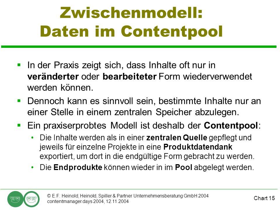 Chart 15 © E.F. Heinold, Heinold, Spiller & Partner Unternehmensberatung GmbH 2004 contentmanager.days 2004, 12.11.2004 Zwischenmodell: Daten im Conte