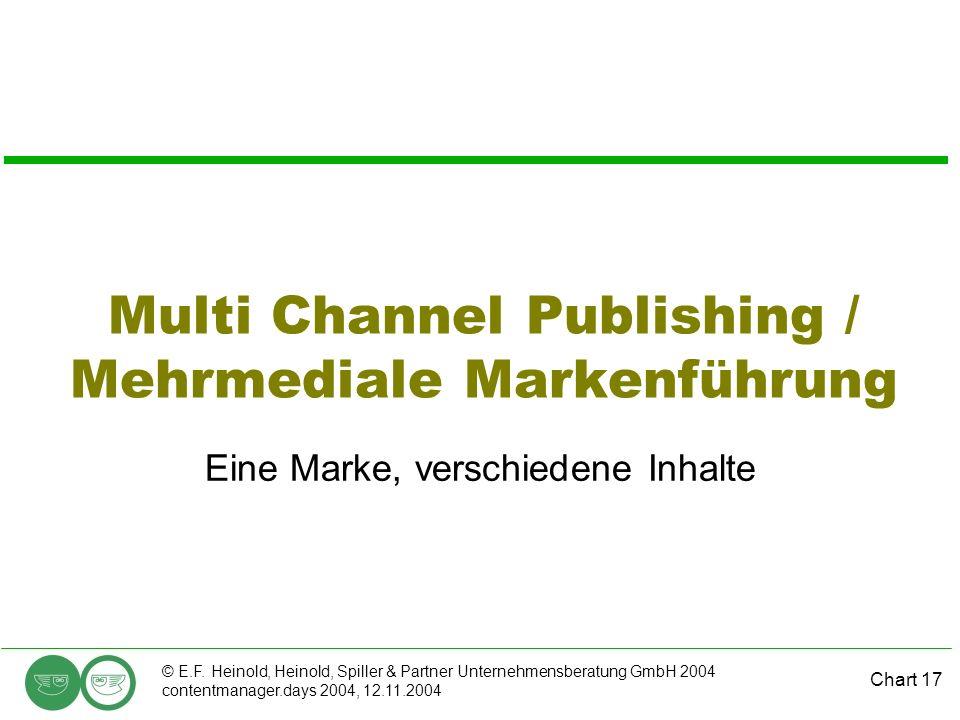 Chart 17 © E.F. Heinold, Heinold, Spiller & Partner Unternehmensberatung GmbH 2004 contentmanager.days 2004, 12.11.2004 Multi Channel Publishing / Meh