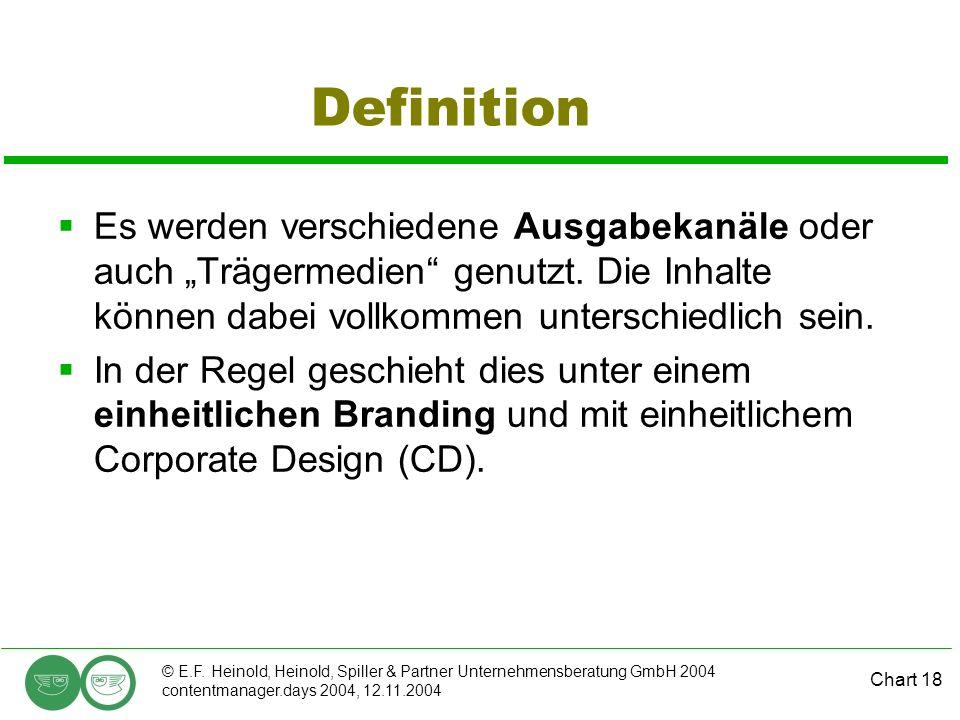 Chart 18 © E.F. Heinold, Heinold, Spiller & Partner Unternehmensberatung GmbH 2004 contentmanager.days 2004, 12.11.2004 Definition Es werden verschied