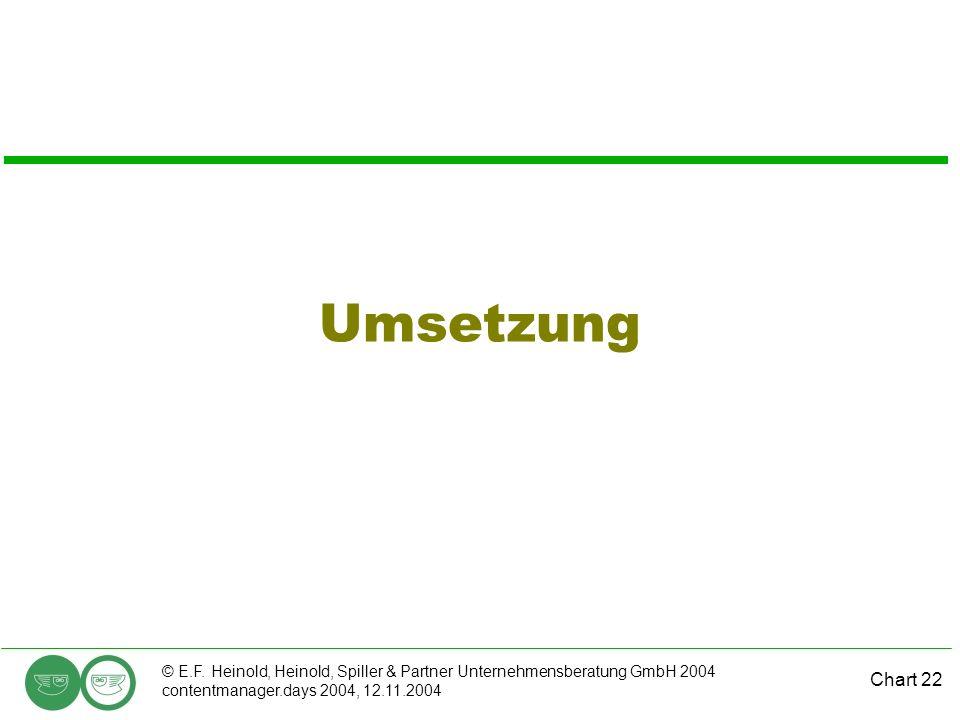 Chart 22 © E.F. Heinold, Heinold, Spiller & Partner Unternehmensberatung GmbH 2004 contentmanager.days 2004, 12.11.2004 Umsetzung
