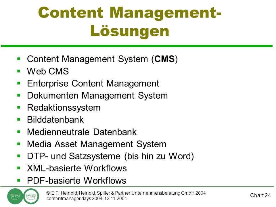 Chart 24 © E.F. Heinold, Heinold, Spiller & Partner Unternehmensberatung GmbH 2004 contentmanager.days 2004, 12.11.2004 Content Management- Lösungen C