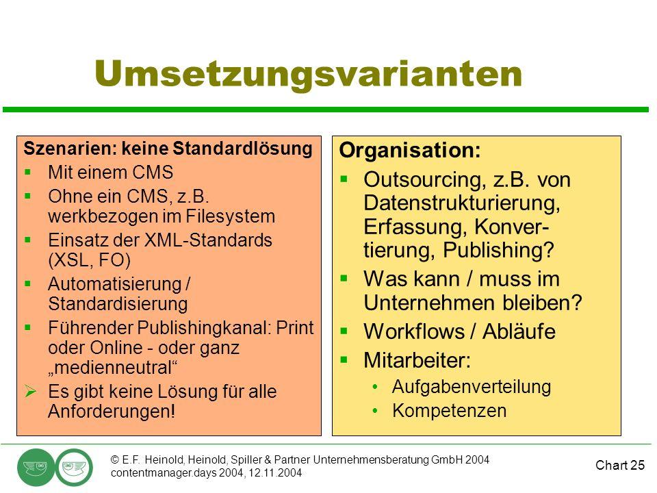 Chart 25 © E.F. Heinold, Heinold, Spiller & Partner Unternehmensberatung GmbH 2004 contentmanager.days 2004, 12.11.2004 Umsetzungsvarianten Szenarien: