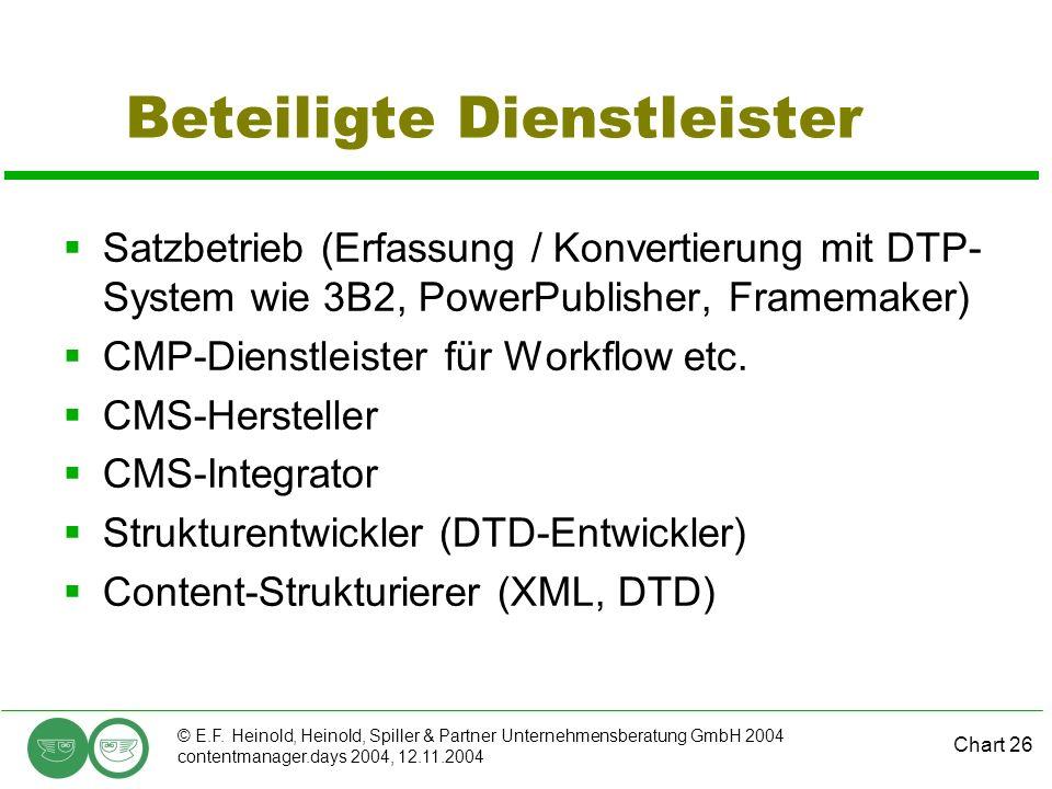 Chart 26 © E.F. Heinold, Heinold, Spiller & Partner Unternehmensberatung GmbH 2004 contentmanager.days 2004, 12.11.2004 Beteiligte Dienstleister Satzb