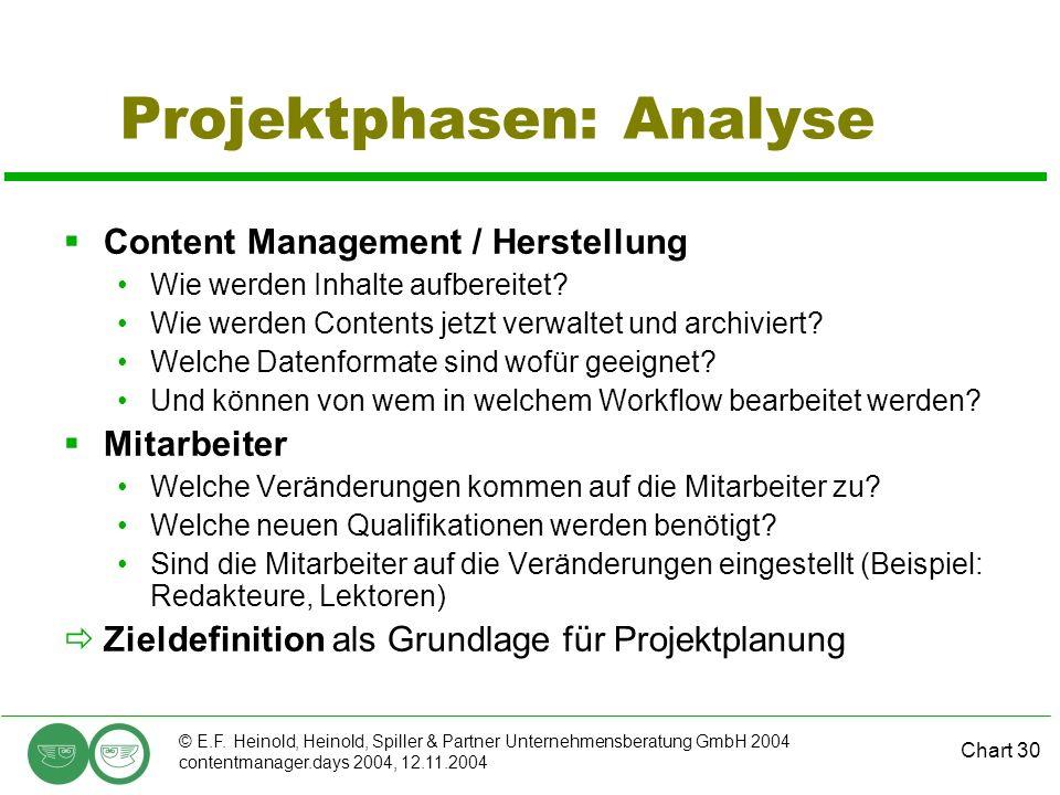 Chart 30 © E.F. Heinold, Heinold, Spiller & Partner Unternehmensberatung GmbH 2004 contentmanager.days 2004, 12.11.2004 Projektphasen: Analyse Content