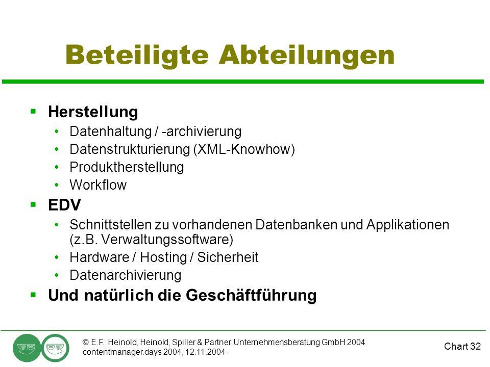 Chart 32 © E.F. Heinold, Heinold, Spiller & Partner Unternehmensberatung GmbH 2004 contentmanager.days 2004, 12.11.2004 Beteiligte Abteilungen Herstel