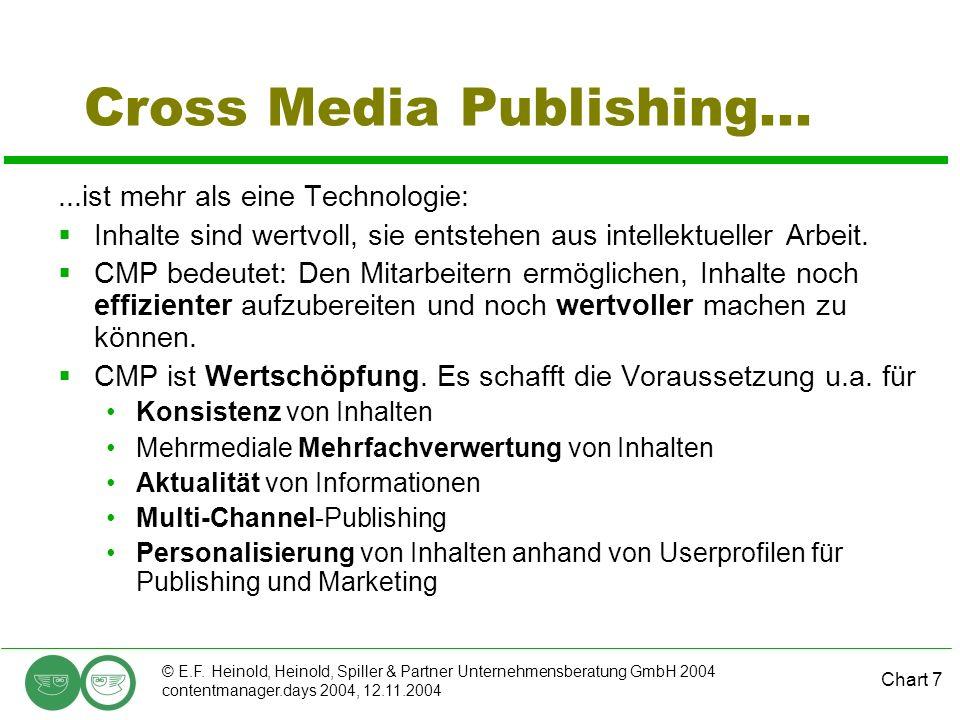 Chart 7 © E.F. Heinold, Heinold, Spiller & Partner Unternehmensberatung GmbH 2004 contentmanager.days 2004, 12.11.2004 Cross Media Publishing......ist