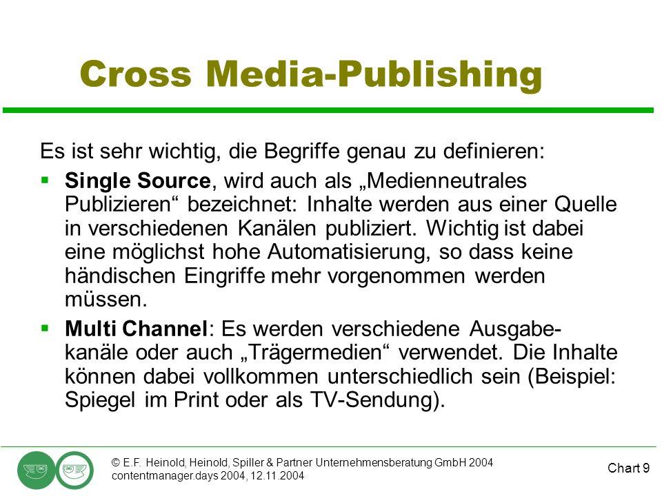 Chart 9 © E.F. Heinold, Heinold, Spiller & Partner Unternehmensberatung GmbH 2004 contentmanager.days 2004, 12.11.2004 Cross Media-Publishing Es ist s