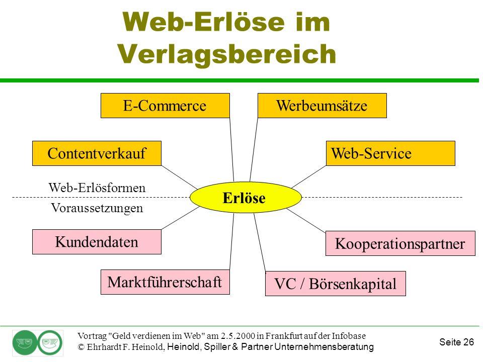 Seite 26 Vortrag Geld verdienen im Web am 2.5.2000 in Frankfurt auf der Infobase © Ehrhardt F.