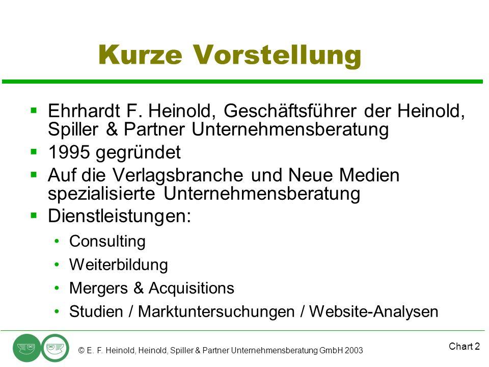 Chart 2 © E.F. Heinold, Heinold, Spiller & Partner Unternehmensberatung GmbH 2003 Ehrhardt F.