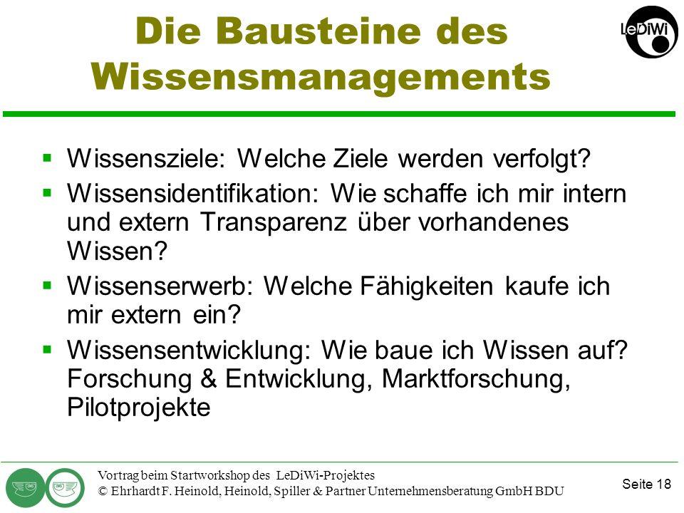 Seite 17 Vortrag beim Startworkshop des LeDiWi-Projektes © Ehrhardt F. Heinold, Heinold, Spiller & Partner Unternehmensberatung GmbH BDU Die Bausteine