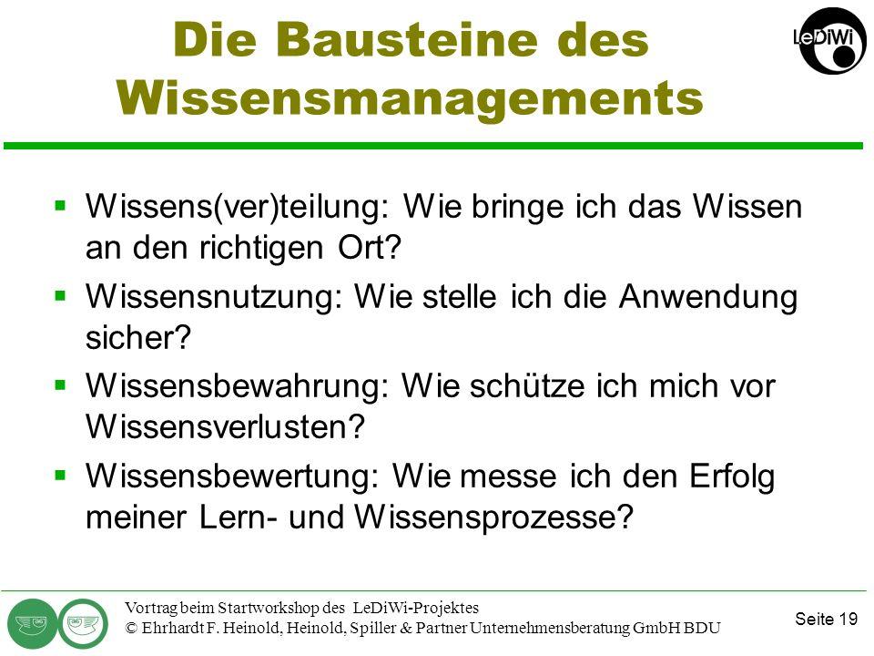 Seite 18 Vortrag beim Startworkshop des LeDiWi-Projektes © Ehrhardt F. Heinold, Heinold, Spiller & Partner Unternehmensberatung GmbH BDU Die Bausteine
