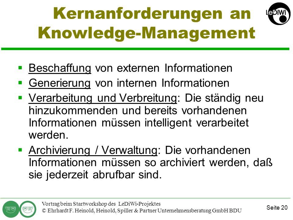 Seite 19 Vortrag beim Startworkshop des LeDiWi-Projektes © Ehrhardt F. Heinold, Heinold, Spiller & Partner Unternehmensberatung GmbH BDU Die Bausteine