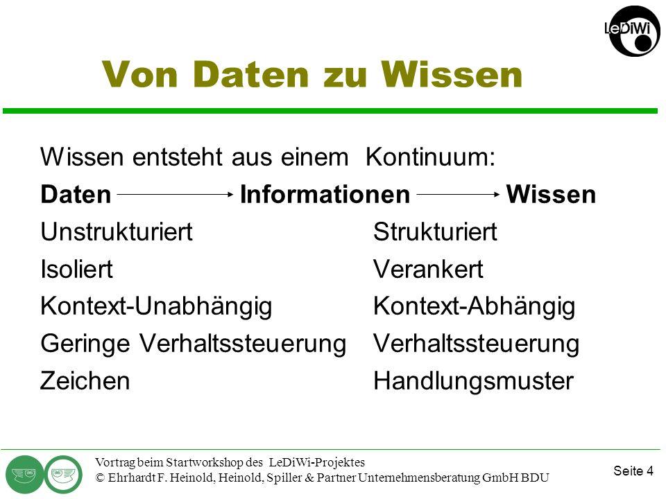 Seite 3 Vortrag beim Startworkshop des LeDiWi-Projektes © Ehrhardt F. Heinold, Heinold, Spiller & Partner Unternehmensberatung GmbH BDU Thema 1: Infor