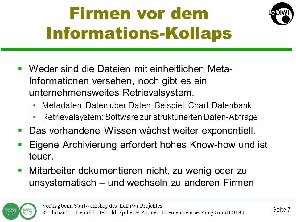 Seite 6 Vortrag beim Startworkshop des LeDiWi-Projektes © Ehrhardt F. Heinold, Heinold, Spiller & Partner Unternehmensberatung GmbH BDU Firmen vor dem
