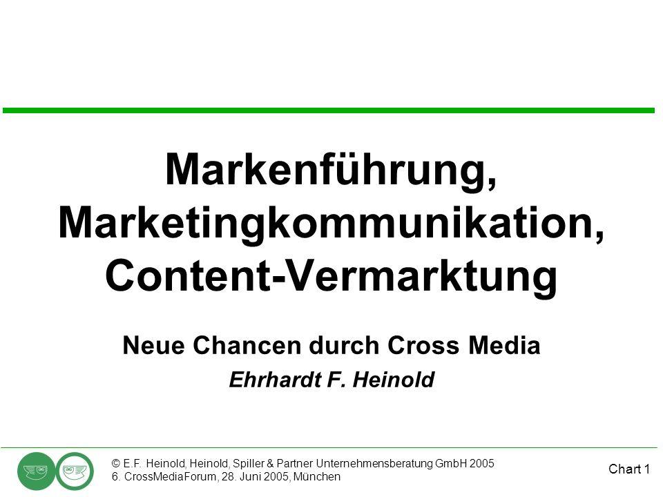 Chart 1 © E.F. Heinold, Heinold, Spiller & Partner Unternehmensberatung GmbH 2005 6. CrossMediaForum, 28. Juni 2005, München Markenführung, Marketingk