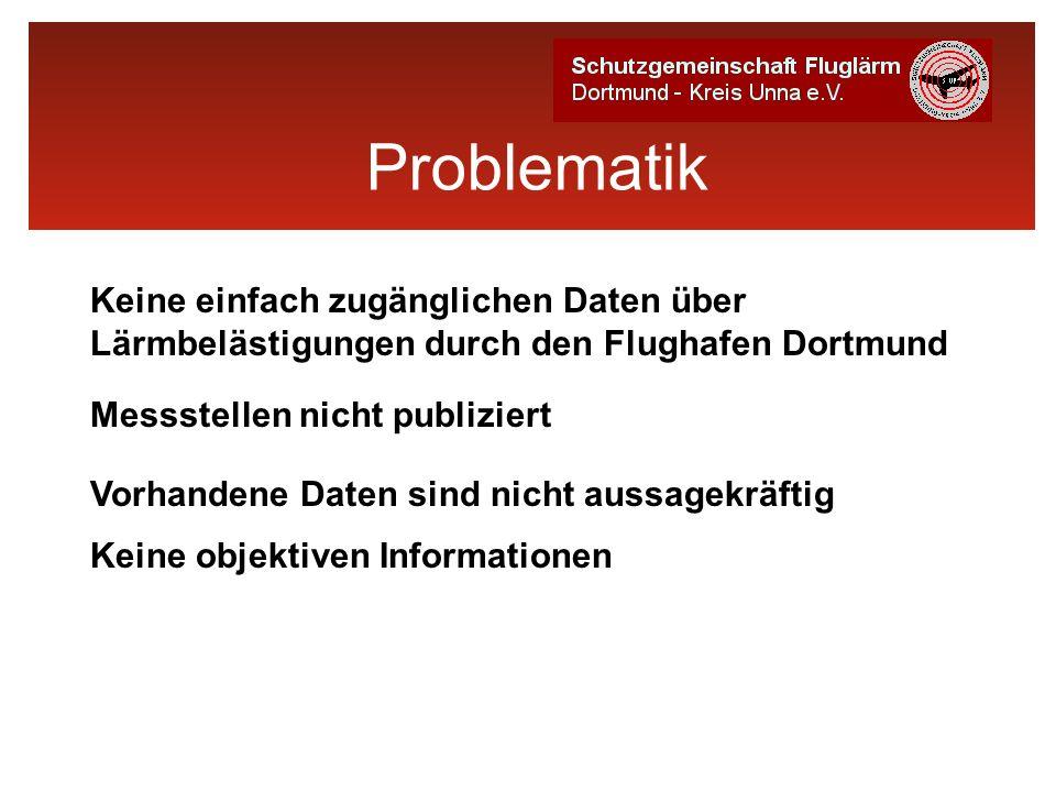 Problematik Keine einfach zugänglichen Daten über Lärmbelästigungen durch den Flughafen Dortmund Messstellen nicht publiziert Vorhandene Daten sind nicht aussagekräftig Keine objektiven Informationen