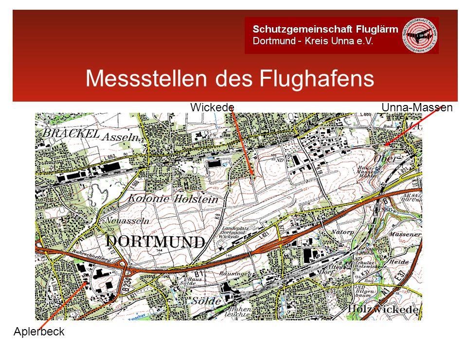 WickedeUnna-Massen Aplerbeck Messstellen des Flughafens