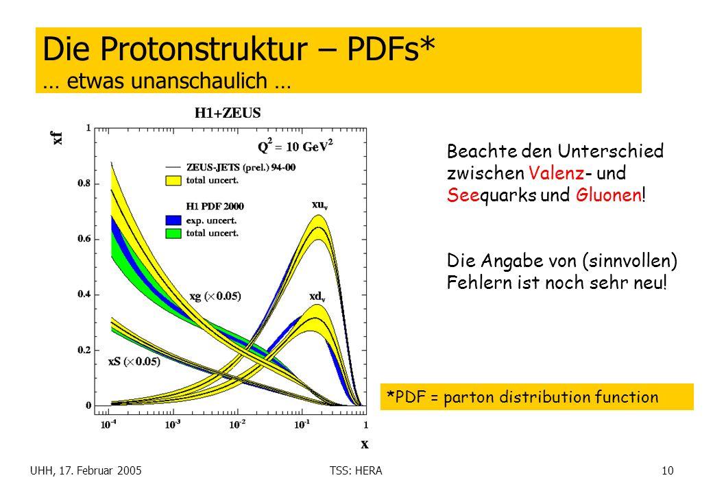 UHH, 17. Februar 2005TSS: HERA10 Die Protonstruktur – PDFs* … etwas unanschaulich … *PDF = parton distribution function Beachte den Unterschied zwisch