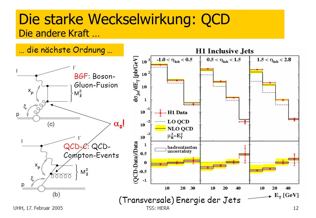 UHH, 17. Februar 2005TSS: HERA12 Die starke Weckselwirkung: QCD Die andere Kraft … BGF: Boson- Gluon-Fusion QCD-C: QCD- Compton-Events … die nächste O