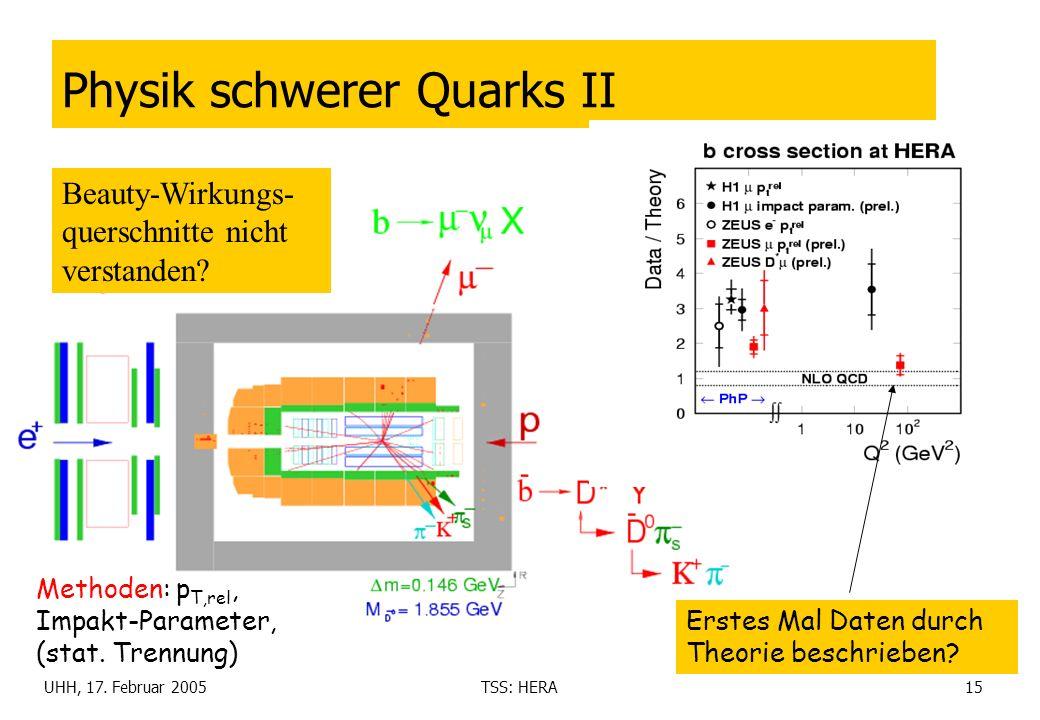 UHH, 17. Februar 2005TSS: HERA15 Physik schwerer Quarks II Erstes Mal Daten durch Theorie beschrieben? Beauty-Wirkungs- querschnitte nicht verstanden?
