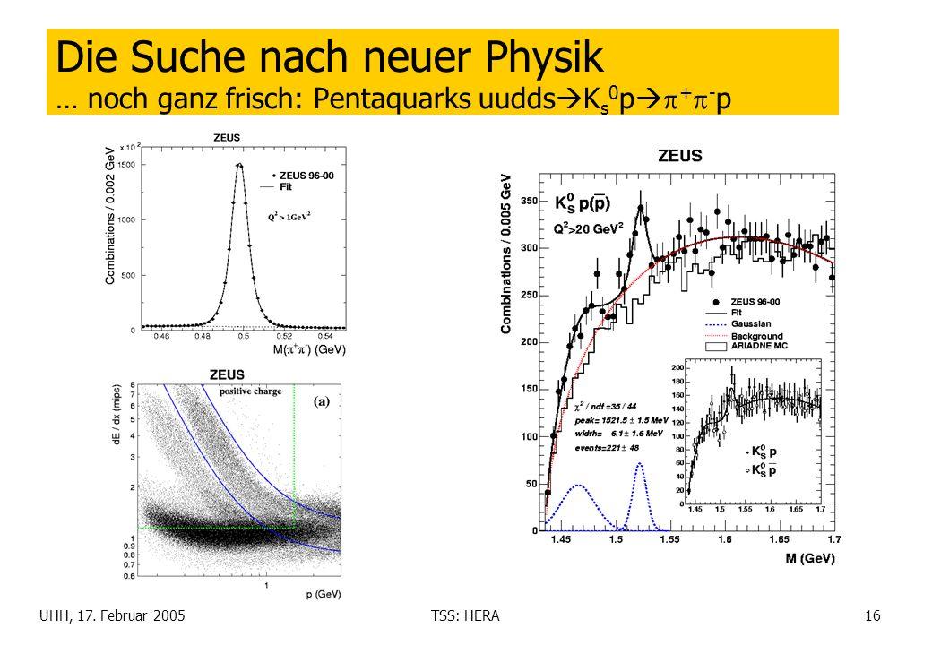 UHH, 17. Februar 2005TSS: HERA16 Die Suche nach neuer Physik … noch ganz frisch: Pentaquarks uudds K s 0 p + - p