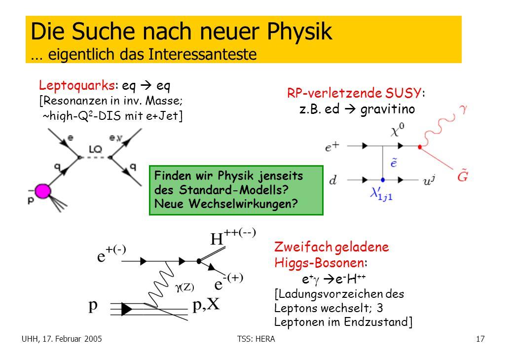 UHH, 17. Februar 2005TSS: HERA17 Die Suche nach neuer Physik … eigentlich das Interessanteste Zweifach geladene Higgs-Bosonen: e + e - H ++ [Ladungsvo