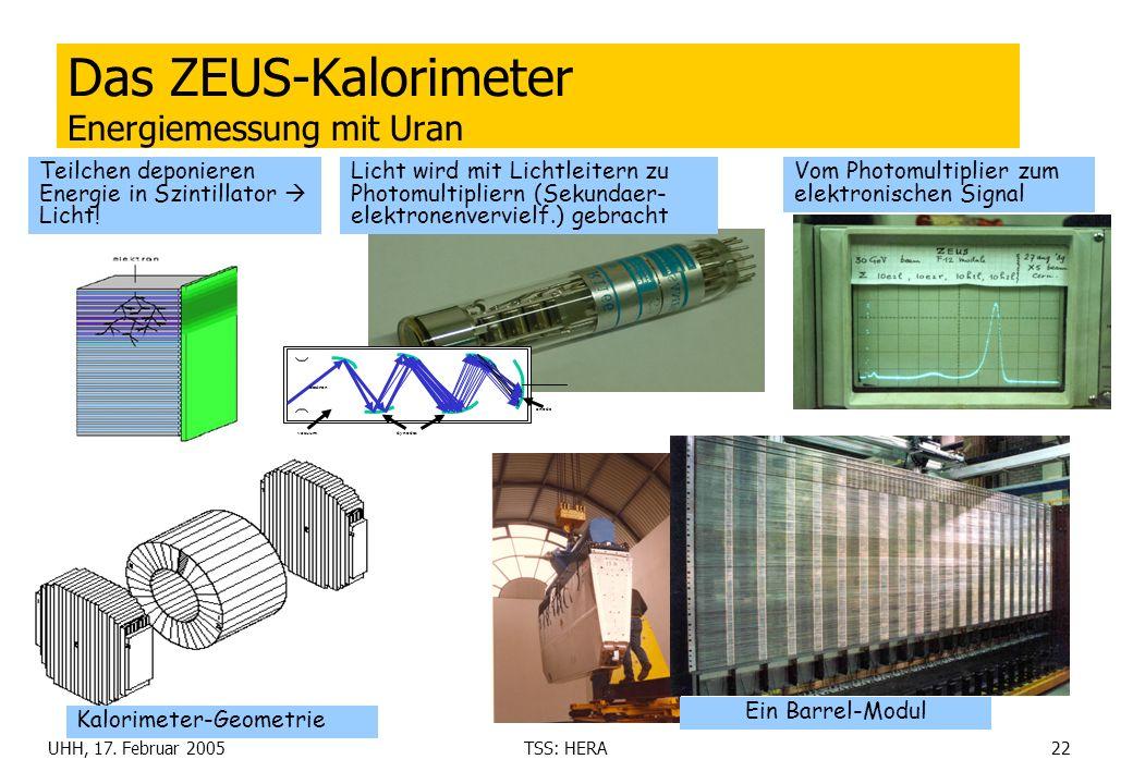 UHH, 17. Februar 2005TSS: HERA22 Das ZEUS-Kalorimeter Energiemessung mit Uran Teilchen deponieren Energie in Szintillator Licht! electron anode vacuum