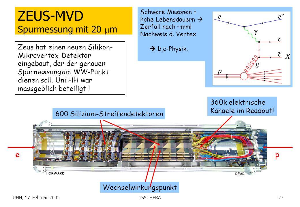 UHH, 17. Februar 2005TSS: HERA23 ZEUS-MVD Spurmessung mit 20 m Zeus hat einen neuen Silikon- Mikrovertex-Detektor eingebaut, der der genauen Spurmessu