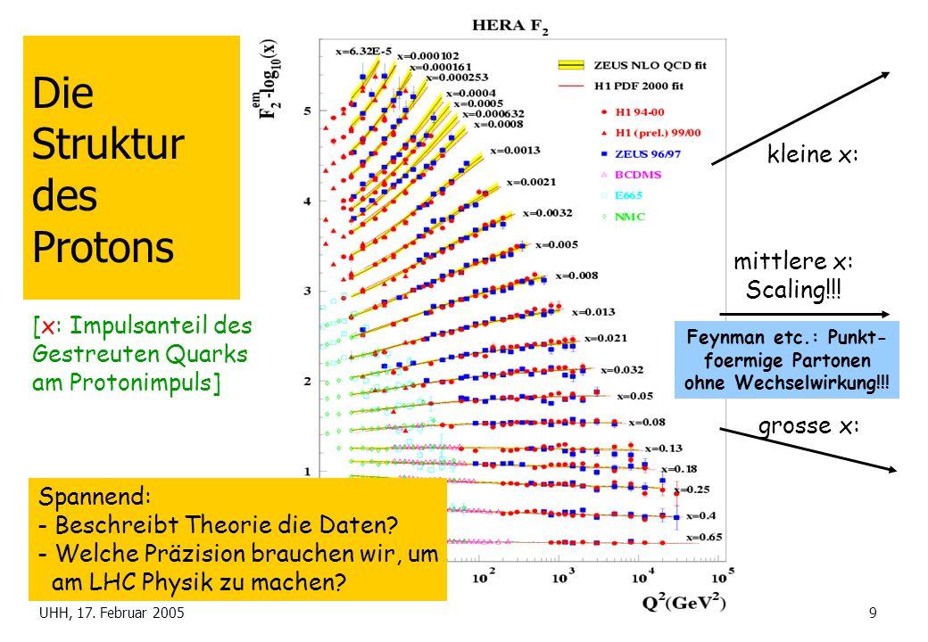 UHH, 17. Februar 2005TSS: HERA9 Die Struktur des Protons kleine x: mittlere x: Scaling!!! grosse x: Spannend: - Beschreibt Theorie die Daten? - Welche