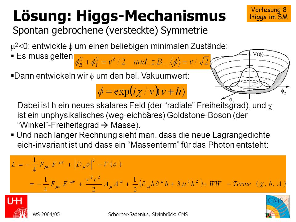 Vorlesung 8 Higgs im SM WS 2004/05Schörner-Sadenius, Steinbrück: CMS 10 Lösung: Higgs-Mechanismus Spontan gebrochene (versteckte) Symmetrie 2 <0: entw