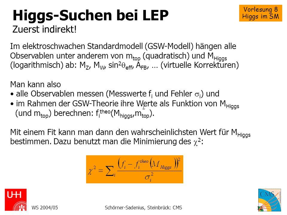 Vorlesung 8 Higgs im SM WS 2004/05Schörner-Sadenius, Steinbrück: CMS 12 Higgs-Suchen bei LEP Zuerst indirekt! Im elektroschwachen Standardmodell (GSW-