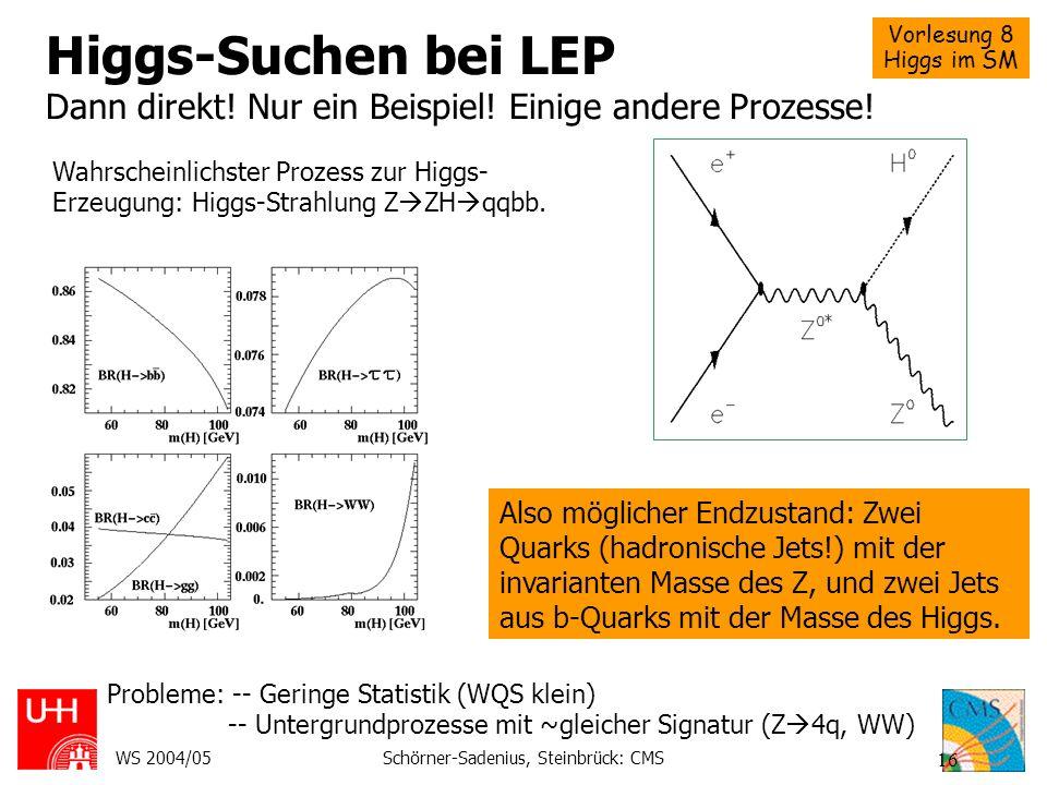 Vorlesung 8 Higgs im SM WS 2004/05Schörner-Sadenius, Steinbrück: CMS 16 Higgs-Suchen bei LEP Dann direkt! Nur ein Beispiel! Einige andere Prozesse! Wa