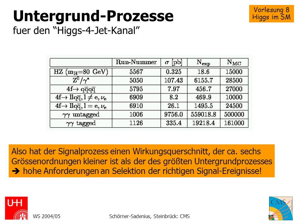 Vorlesung 8 Higgs im SM WS 2004/05Schörner-Sadenius, Steinbrück: CMS 17 Untergrund-Prozesse fuer den Higgs-4-Jet-Kanal Also hat der Signalprozess eine