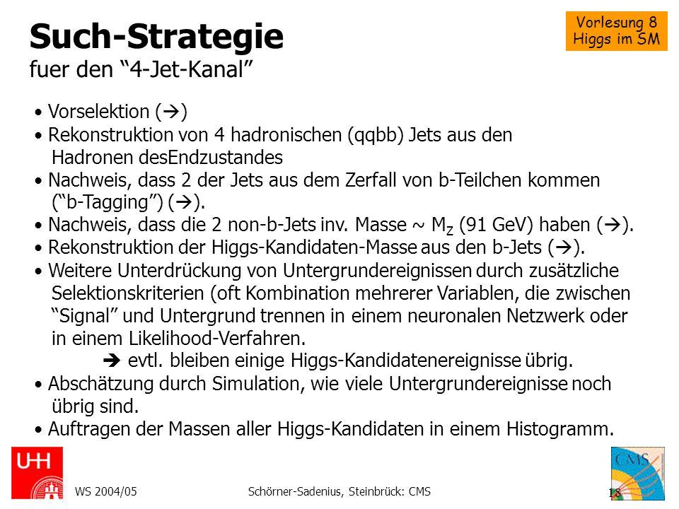 Vorlesung 8 Higgs im SM WS 2004/05Schörner-Sadenius, Steinbrück: CMS 18 Such-Strategie fuer den 4-Jet-Kanal Vorselektion ( ) Rekonstruktion von 4 hadr