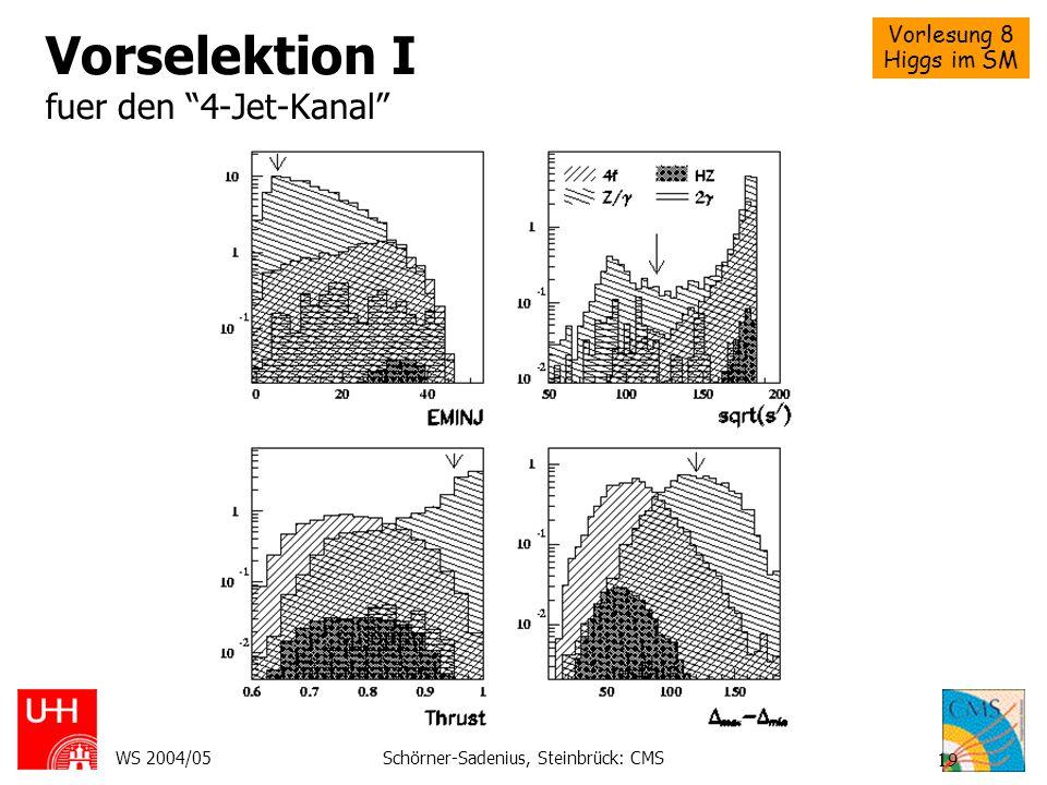 Vorlesung 8 Higgs im SM WS 2004/05Schörner-Sadenius, Steinbrück: CMS 19 Vorselektion I fuer den 4-Jet-Kanal