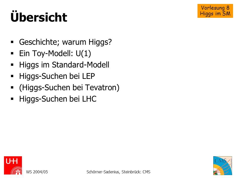 Vorlesung 8 Higgs im SM WS 2004/05Schörner-Sadenius, Steinbrück: CMS 2 Übersicht Geschichte; warum Higgs? Ein Toy-Modell: U(1) Higgs im Standard-Model