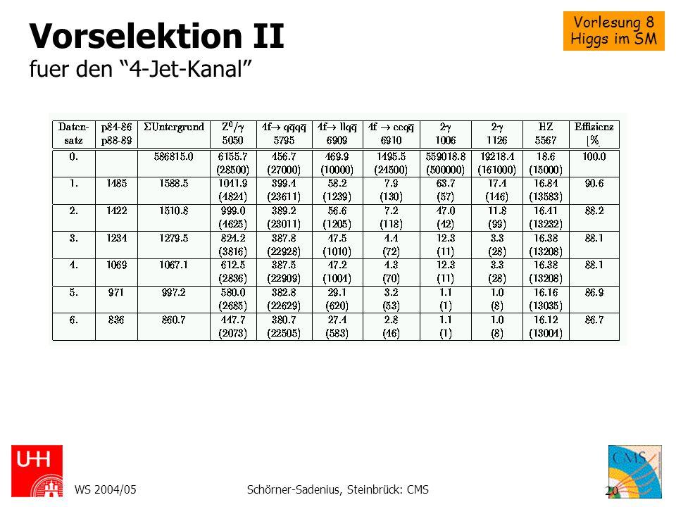Vorlesung 8 Higgs im SM WS 2004/05Schörner-Sadenius, Steinbrück: CMS 20 Vorselektion II fuer den 4-Jet-Kanal