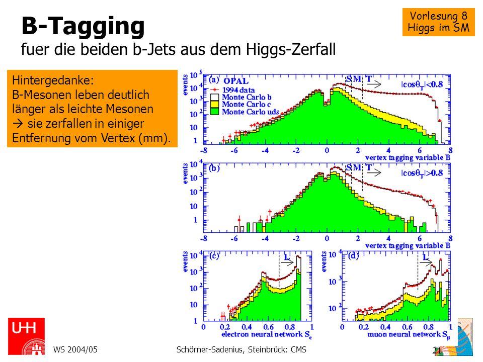 Vorlesung 8 Higgs im SM WS 2004/05Schörner-Sadenius, Steinbrück: CMS 21 B-Tagging fuer die beiden b-Jets aus dem Higgs-Zerfall Hintergedanke: B-Mesone