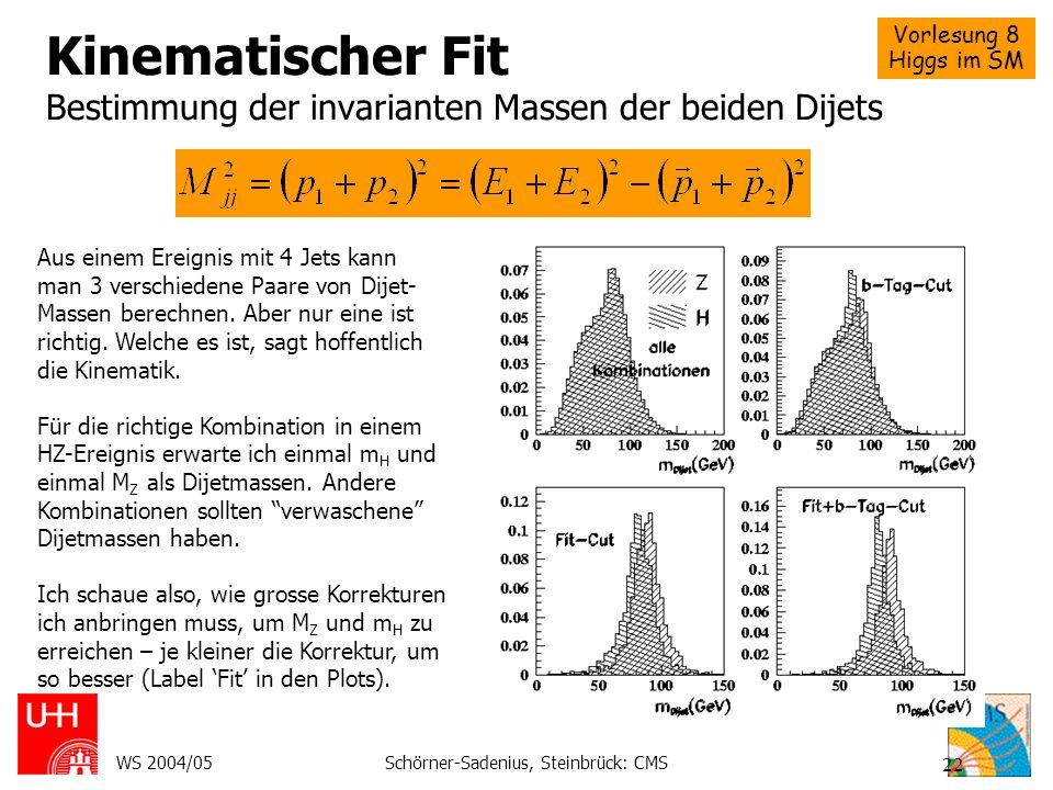 Vorlesung 8 Higgs im SM WS 2004/05Schörner-Sadenius, Steinbrück: CMS 22 Kinematischer Fit Bestimmung der invarianten Massen der beiden Dijets Aus eine