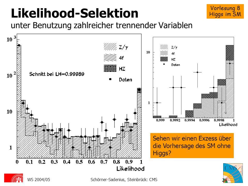 Vorlesung 8 Higgs im SM WS 2004/05Schörner-Sadenius, Steinbrück: CMS 24 Likelihood-Selektion unter Benutzung zahlreicher trennender Variablen Sehen wi