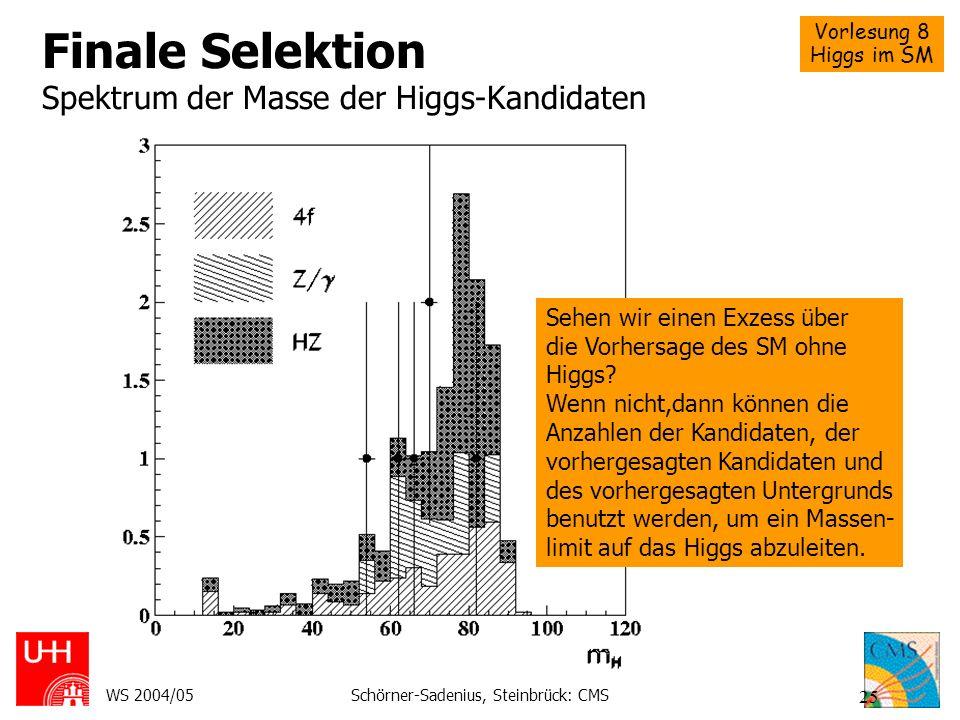 Vorlesung 8 Higgs im SM WS 2004/05Schörner-Sadenius, Steinbrück: CMS 25 Finale Selektion Spektrum der Masse der Higgs-Kandidaten Sehen wir einen Exzes