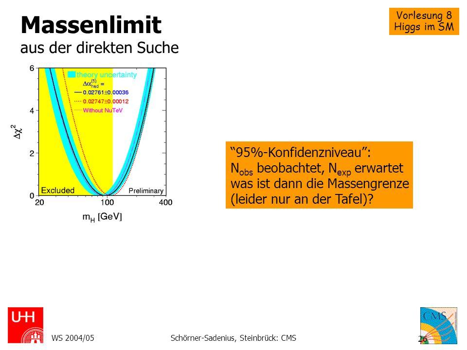 Vorlesung 8 Higgs im SM WS 2004/05Schörner-Sadenius, Steinbrück: CMS 26 Massenlimit aus der direkten Suche 95%-Konfidenzniveau: N obs beobachtet, N ex