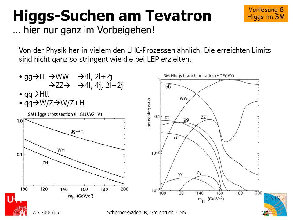 Vorlesung 8 Higgs im SM WS 2004/05Schörner-Sadenius, Steinbrück: CMS 27 Higgs-Suchen am Tevatron … hier nur ganz im Vorbeigehen! Von der Physik her in