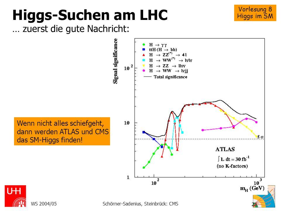 Vorlesung 8 Higgs im SM WS 2004/05Schörner-Sadenius, Steinbrück: CMS 28 Higgs-Suchen am LHC … zuerst die gute Nachricht: Wenn nicht alles schiefgeht,