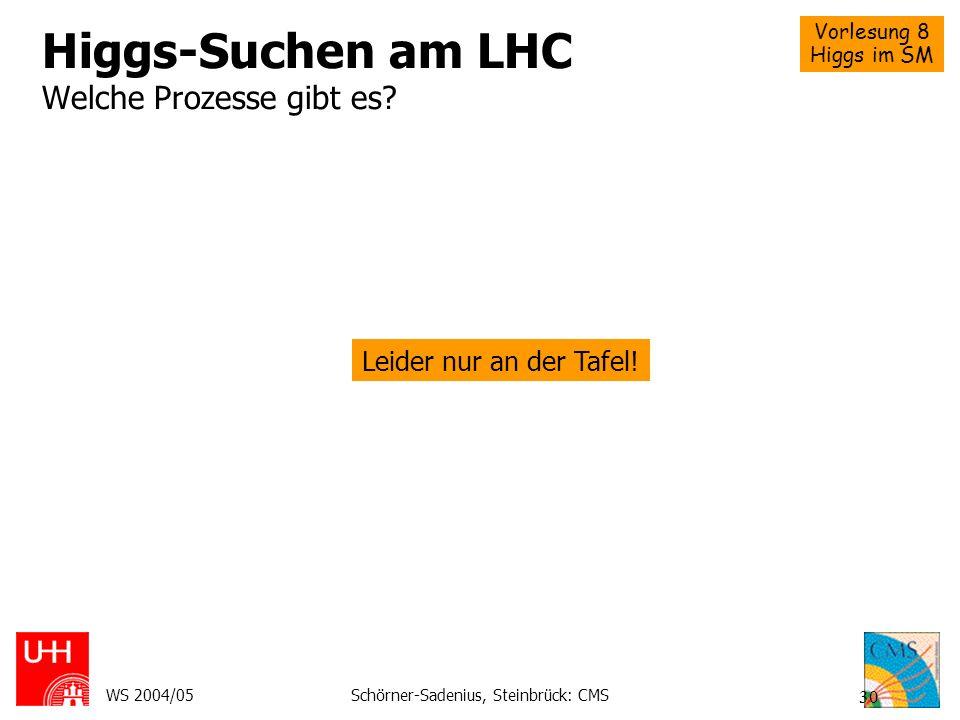 Vorlesung 8 Higgs im SM WS 2004/05Schörner-Sadenius, Steinbrück: CMS 30 Higgs-Suchen am LHC Welche Prozesse gibt es? Leider nur an der Tafel!