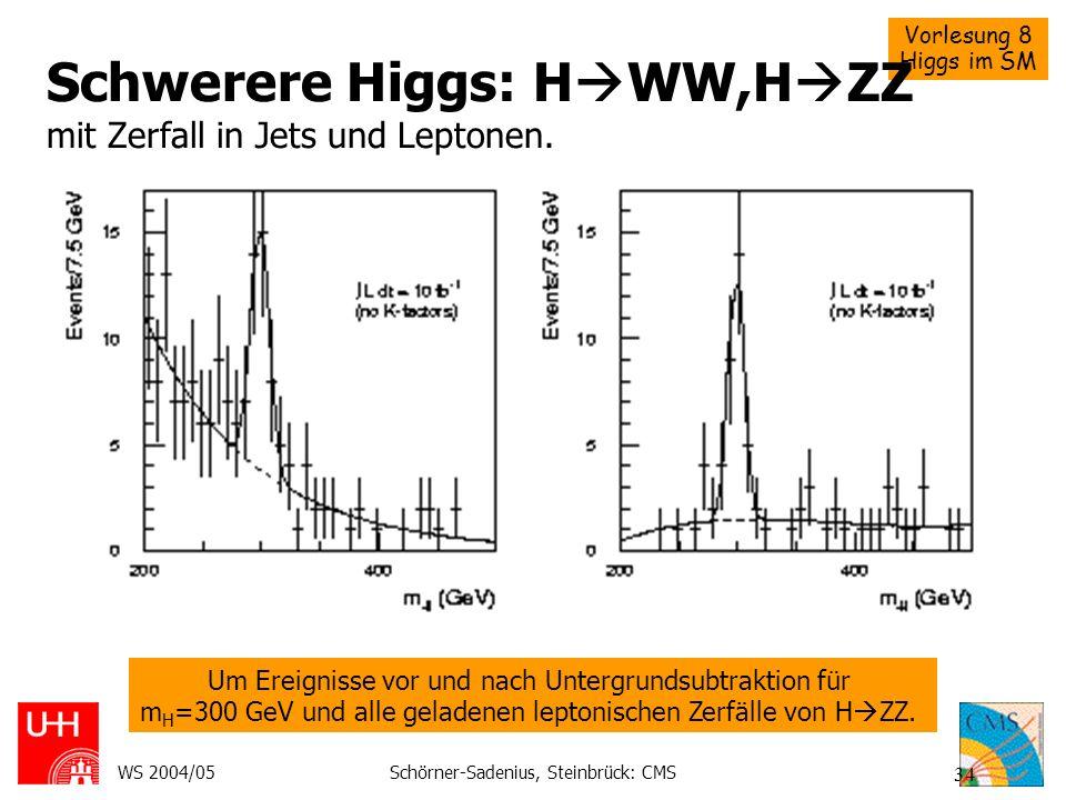 Vorlesung 8 Higgs im SM WS 2004/05Schörner-Sadenius, Steinbrück: CMS 34 Schwerere Higgs: H WW,H ZZ mit Zerfall in Jets und Leptonen. Um Ereignisse vor