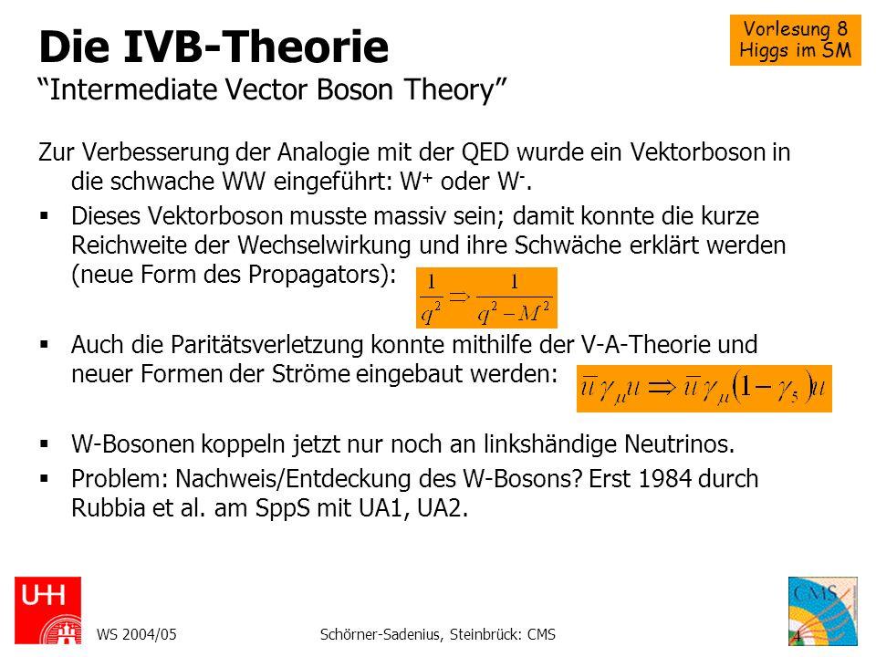 Vorlesung 8 Higgs im SM WS 2004/05Schörner-Sadenius, Steinbrück: CMS 4 Die IVB-Theorie Intermediate Vector Boson Theory Zur Verbesserung der Analogie
